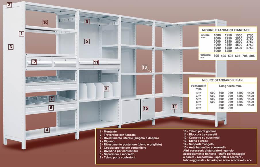 Scaffali metallici scaffalature metalliche catalogo for Negozi arredamento ufficio